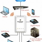 Ruckus Wireless WiFi switch